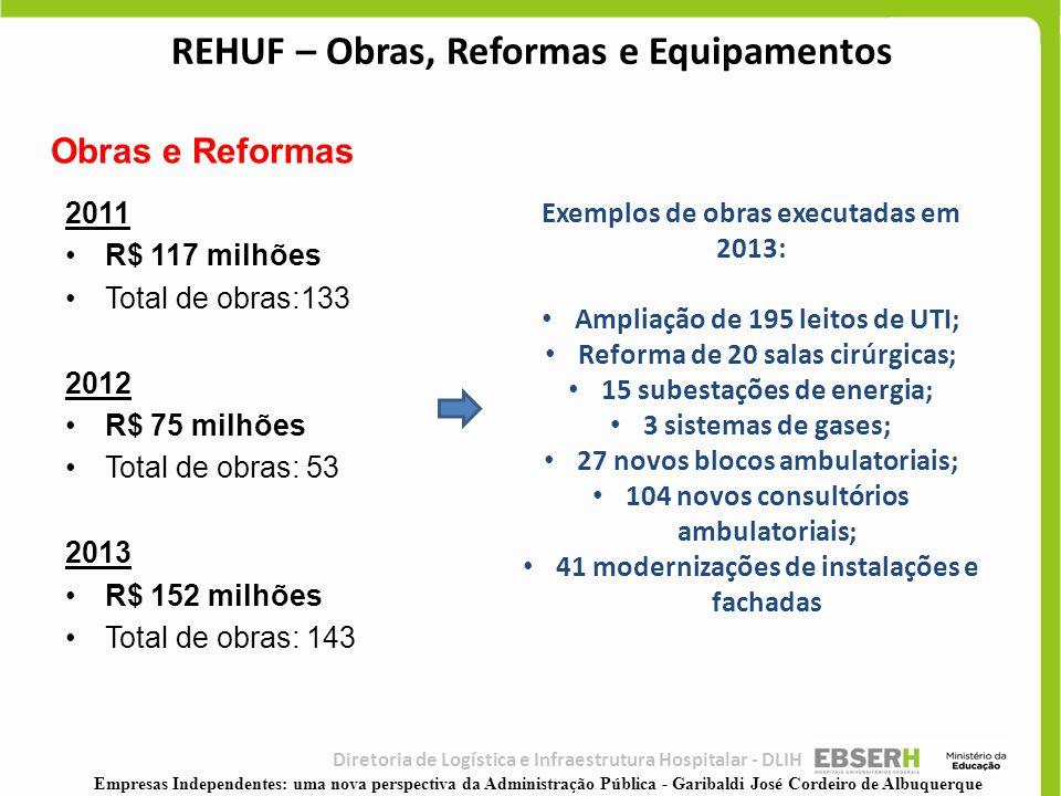 2011 •R$ 117 milhões •Total de obras:133 2012 •R$ 75 milhões •Total de obras: 53 2013 •R$ 152 milhões •Total de obras: 143 REHUF – Obras, Reformas e E