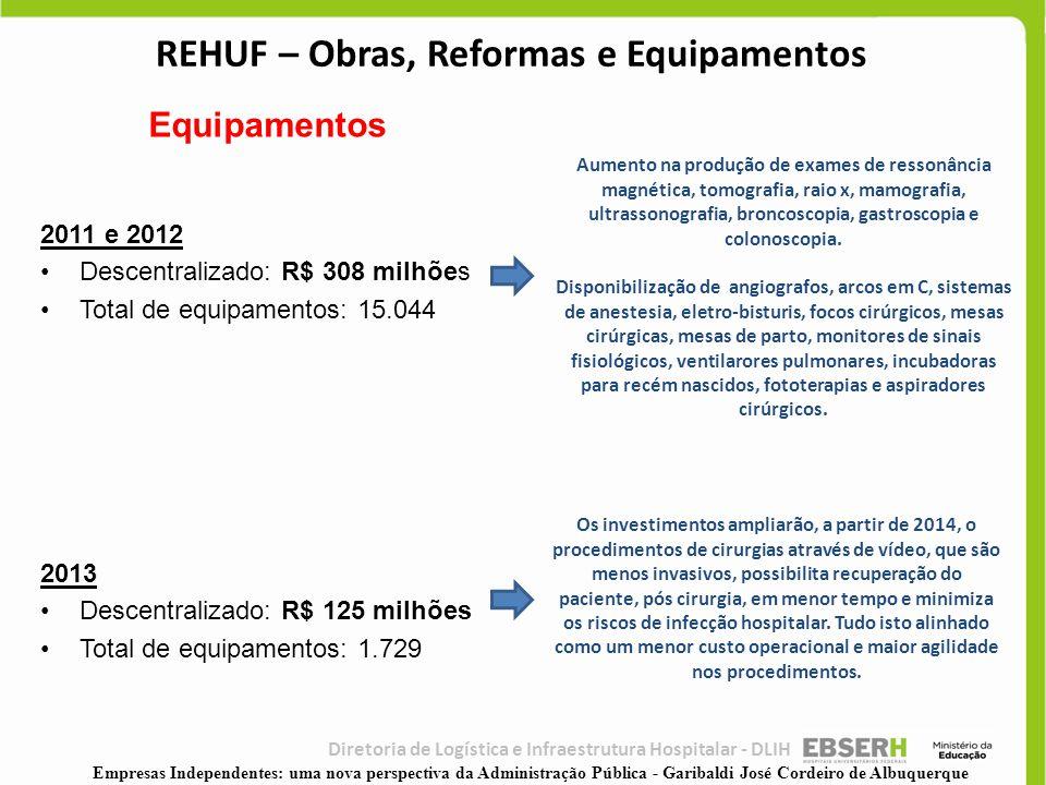 Equipamentos 2011 e 2012 •Descentralizado: R$ 308 milhões •Total de equipamentos: 15.044 2013 •Descentralizado: R$ 125 milhões •Total de equipamentos: