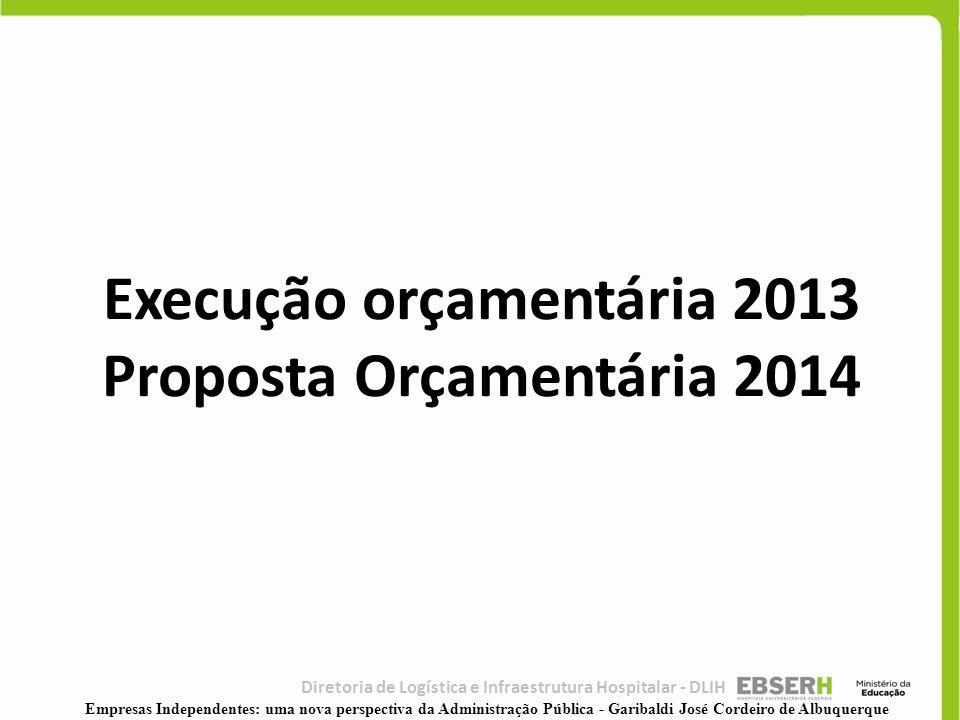 Execução orçamentária 2013 Proposta Orçamentária 2014 Diretoria de Logística e Infraestrutura Hospitalar - DLIH Empresas Independentes: uma nova persp