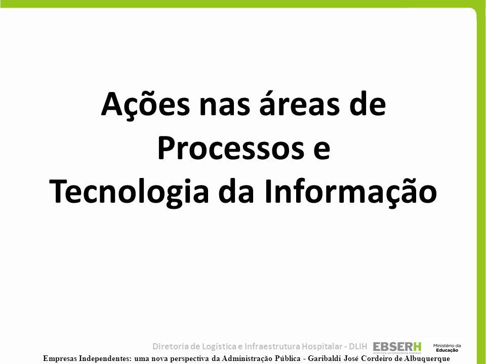 Ações nas áreas de Processos e Tecnologia da Informação Diretoria de Logística e Infraestrutura Hospitalar - DLIH Empresas Independentes: uma nova per