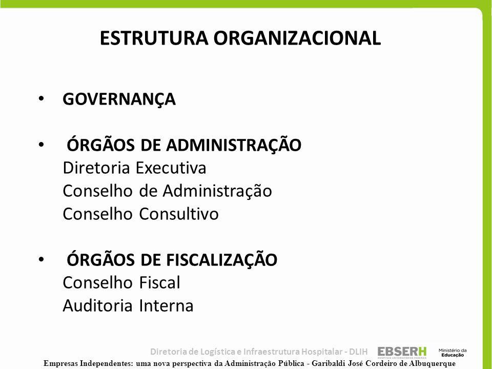 Diretoria de Logística e Infraestrutura Hospitalar - DLIH • GOVERNANÇA • ÓRGÃOS DE ADMINISTRAÇÃO Diretoria Executiva Conselho de Administração Conselh