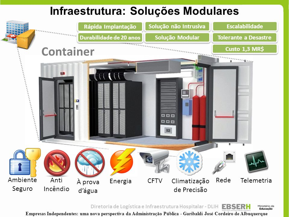 Infraestrutura: Soluções Modulares Ambiente Seguro Anti Incêndio Energia CFTV Climatização de Precisão Rede Telemetria Container À prova d'água Soluçã