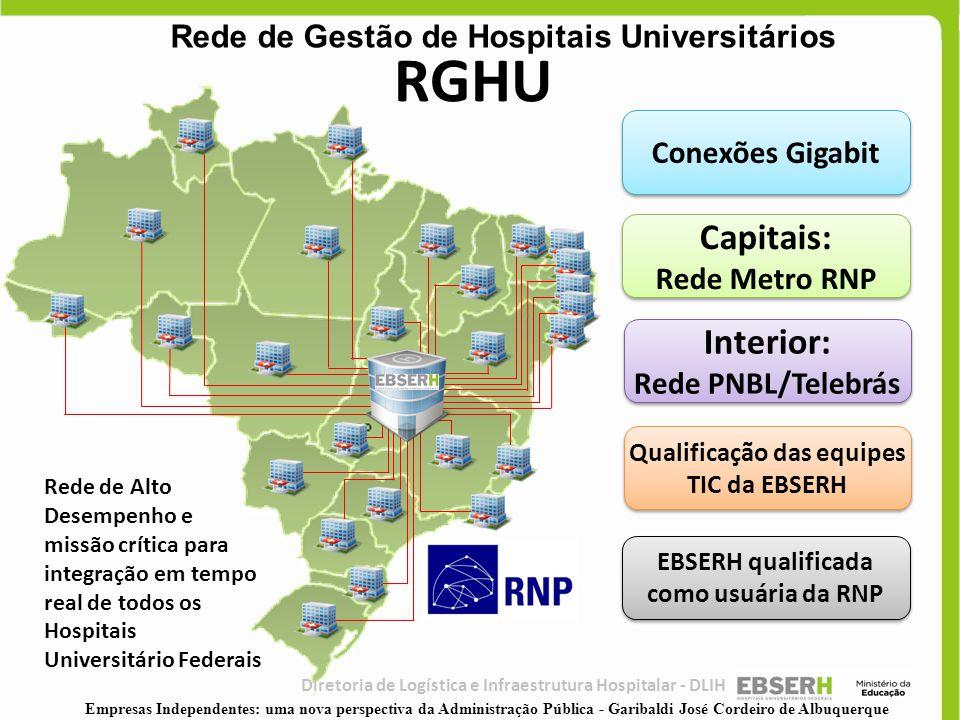 RGHU Capitais: Rede Metro RNP Capitais: Rede Metro RNP Conexões Gigabit Interior: Rede PNBL/Telebrás Interior: Rede PNBL/Telebrás Qualificação das equ