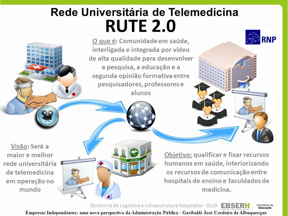 O que é: Comunidade em saúde, interligada e integrada por vídeo de alta qualidade para desenvolver a pesquisa, a educação e a segunda opinião formativ