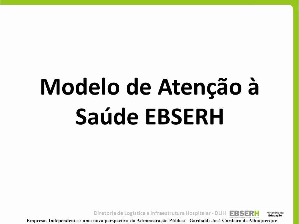 Modelo de Atenção à Saúde EBSERH Diretoria de Logística e Infraestrutura Hospitalar - DLIH Empresas Independentes: uma nova perspectiva da Administraç