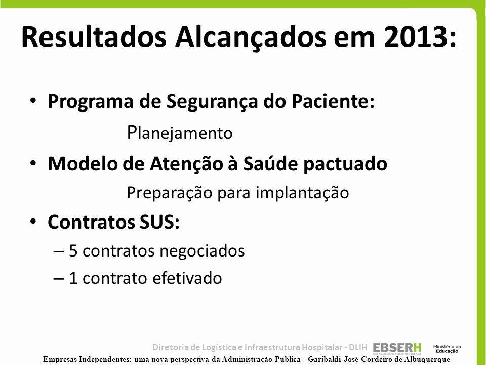 • Programa de Segurança do Paciente: P lanejamento • Modelo de Atenção à Saúde pactuado Preparação para implantação • Contratos SUS: – 5 contratos neg