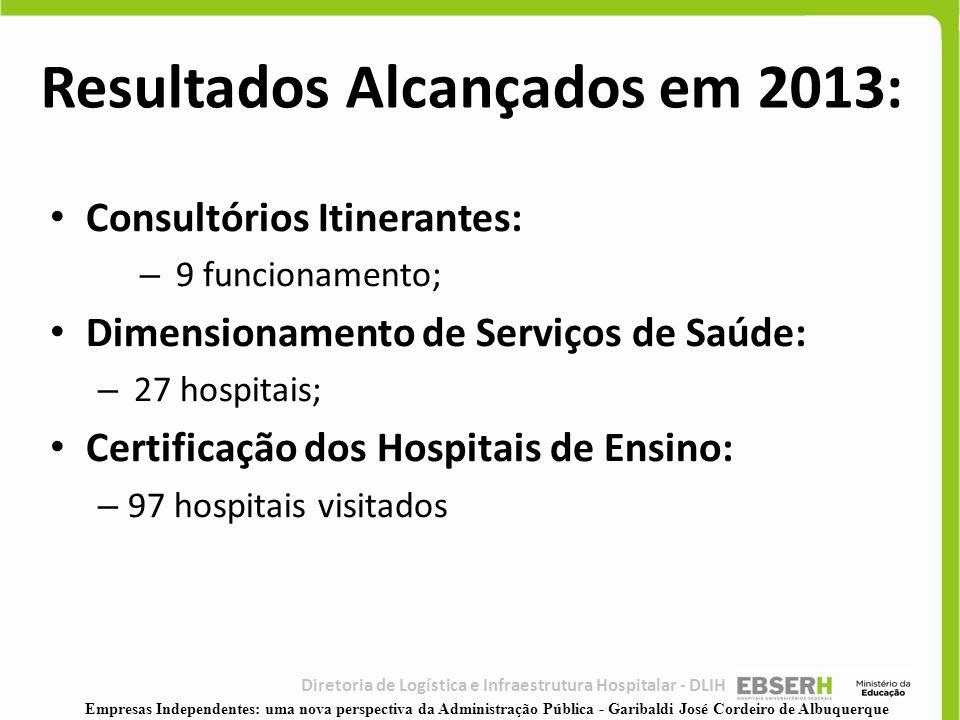 • Consultórios Itinerantes: – 9 funcionamento; • Dimensionamento de Serviços de Saúde: – 27 hospitais; • Certificação dos Hospitais de Ensino: – 97 ho
