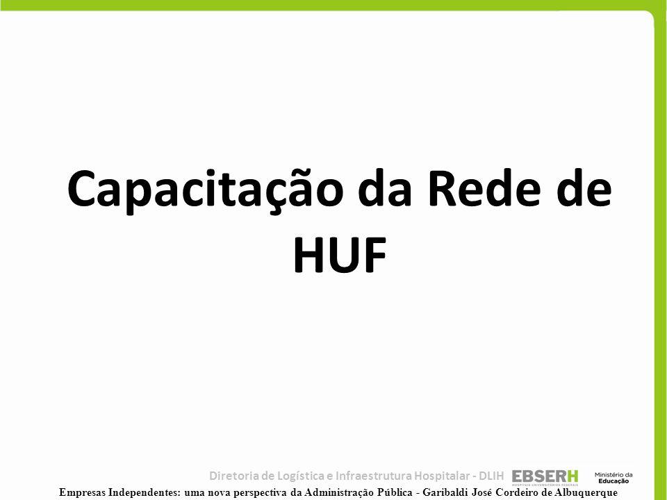 Capacitação da Rede de HUF Diretoria de Logística e Infraestrutura Hospitalar - DLIH Empresas Independentes: uma nova perspectiva da Administração Púb