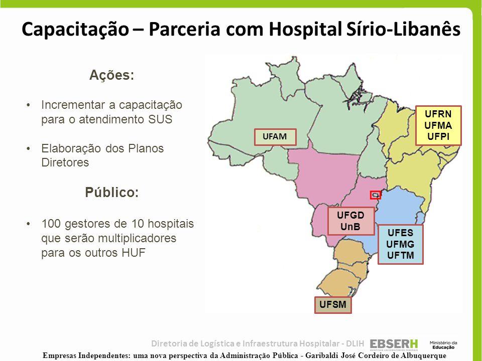 Ações: •Incrementar a capacitação para o atendimento SUS •Elaboração dos Planos Diretores Público: •100 gestores de 10 hospitais que serão multiplicad