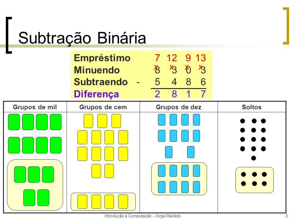 Introdução à Computação - Jorge Macêdo4 Subtração Binária  Quando se subtrai um número binário de outro, usa-se o mesmo método descrito para subtração decimal.