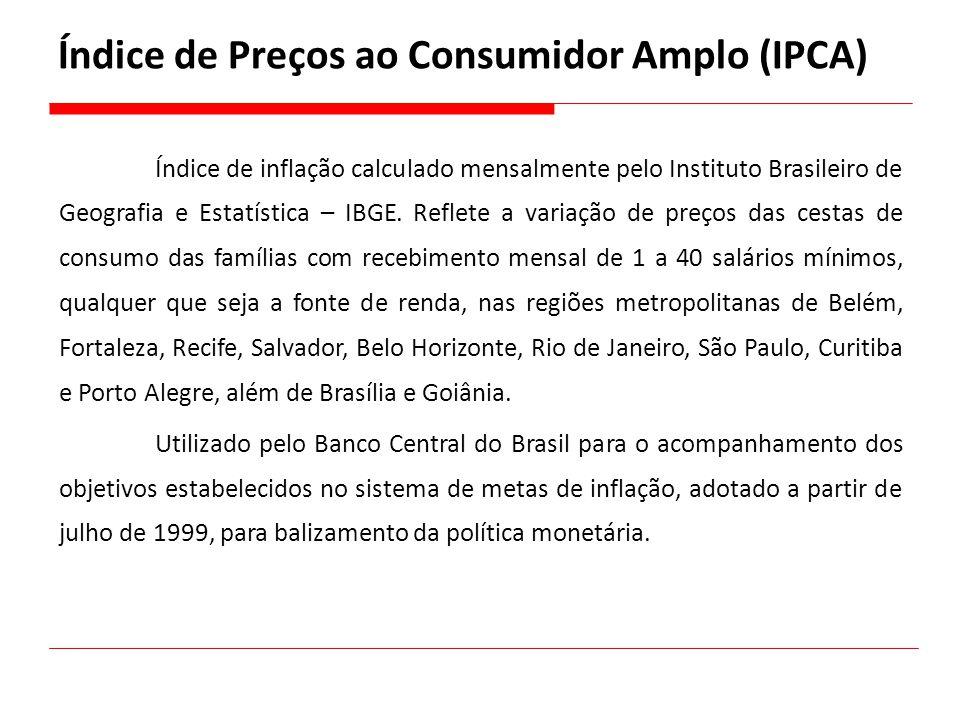 Índice de inflação calculado mensalmente pelo Instituto Brasileiro de Geografia e Estatística – IBGE. Reflete a variação de preços das cestas de consu
