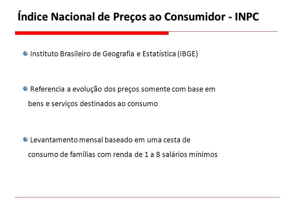 Índice Nacional de Preços ao Consumidor - INPC Instituto Brasileiro de Geografia e Estatística (IBGE) Referencia a evolução dos preços somente com bas