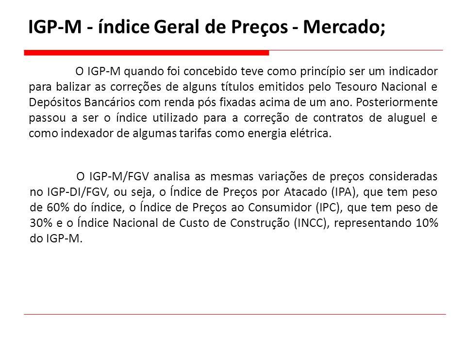 IGP-M - índice Geral de Preços - Mercado; O IGP-M quando foi concebido teve como princípio ser um indicador para balizar as correções de alguns título