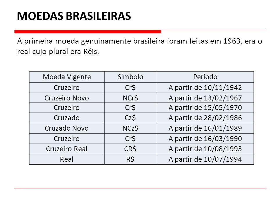 Moeda VigenteSímboloPeríodo CruzeiroCr$A partir de 10/11/1942 Cruzeiro NovoNCr$A partir de 13/02/1967 CruzeiroCr$A partir de 15/05/1970 CruzadoCz$A pa