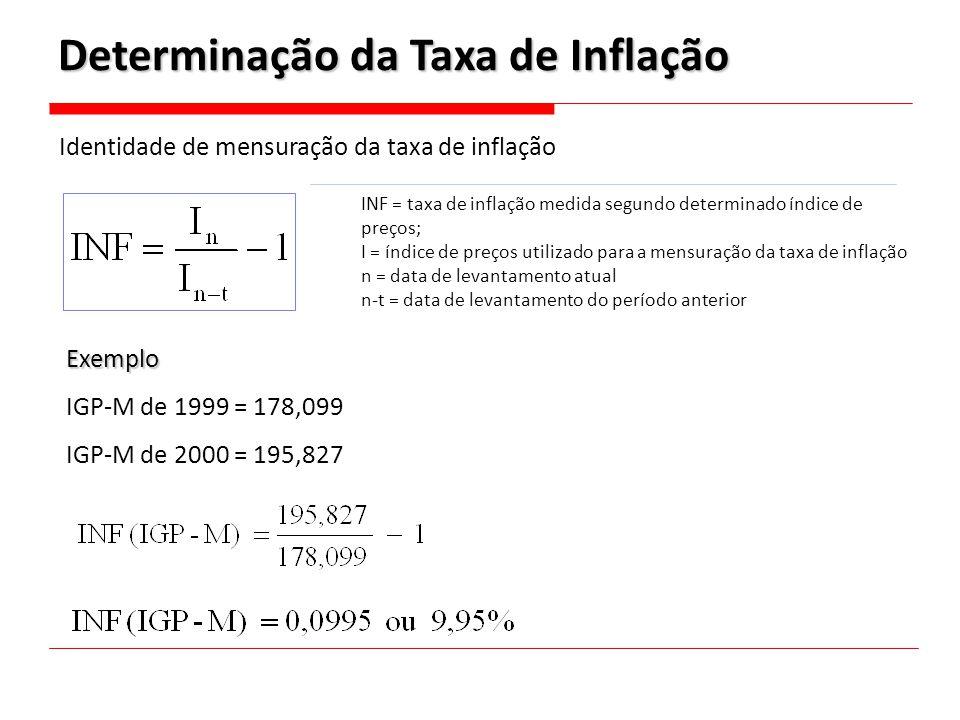 Determinação da Taxa de Inflação Identidade de mensuração da taxa de inflação INF = taxa de inflação medida segundo determinado índice de preços; I =
