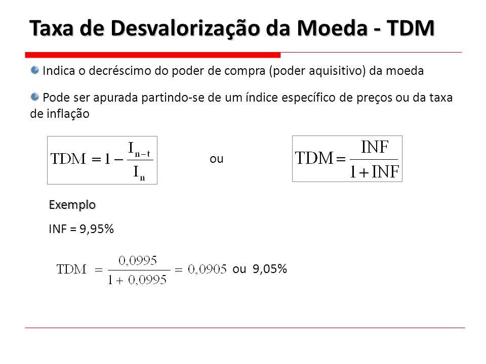 Taxa de Desvalorização da Moeda - TDM Indica o decréscimo do poder de compra (poder aquisitivo) da moeda Pode ser apurada partindo-se de um índice esp