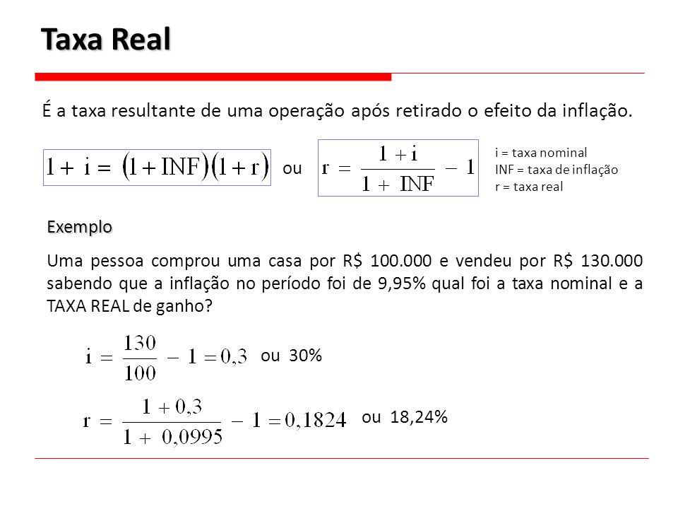 Taxa Real É a taxa resultante de uma operação após retirado o efeito da inflação. i = taxa nominal INF = taxa de inflação r = taxa real ou Exemplo Uma