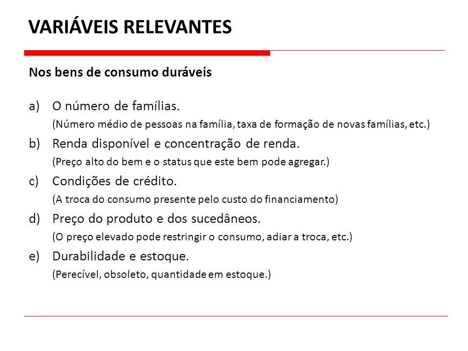 a)O número de famílias. (Número médio de pessoas na família, taxa de formação de novas famílias, etc.) b)Renda disponível e concentração de renda. (Pr
