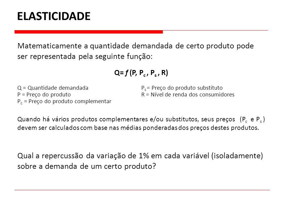 Matematicamente a quantidade demandada de certo produto pode ser representada pela seguinte função: ELASTICIDADE Q= f (P, P c, P s, R) Q = Quantidade