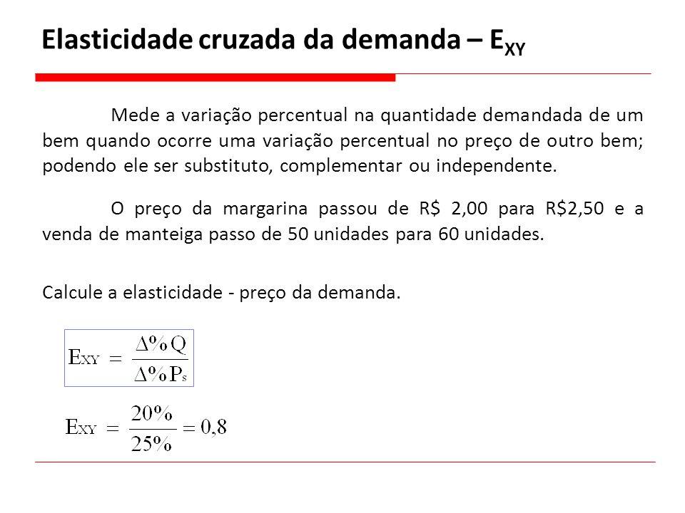 Mede a variação percentual na quantidade demandada de um bem quando ocorre uma variação percentual no preço de outro bem; podendo ele ser substituto,
