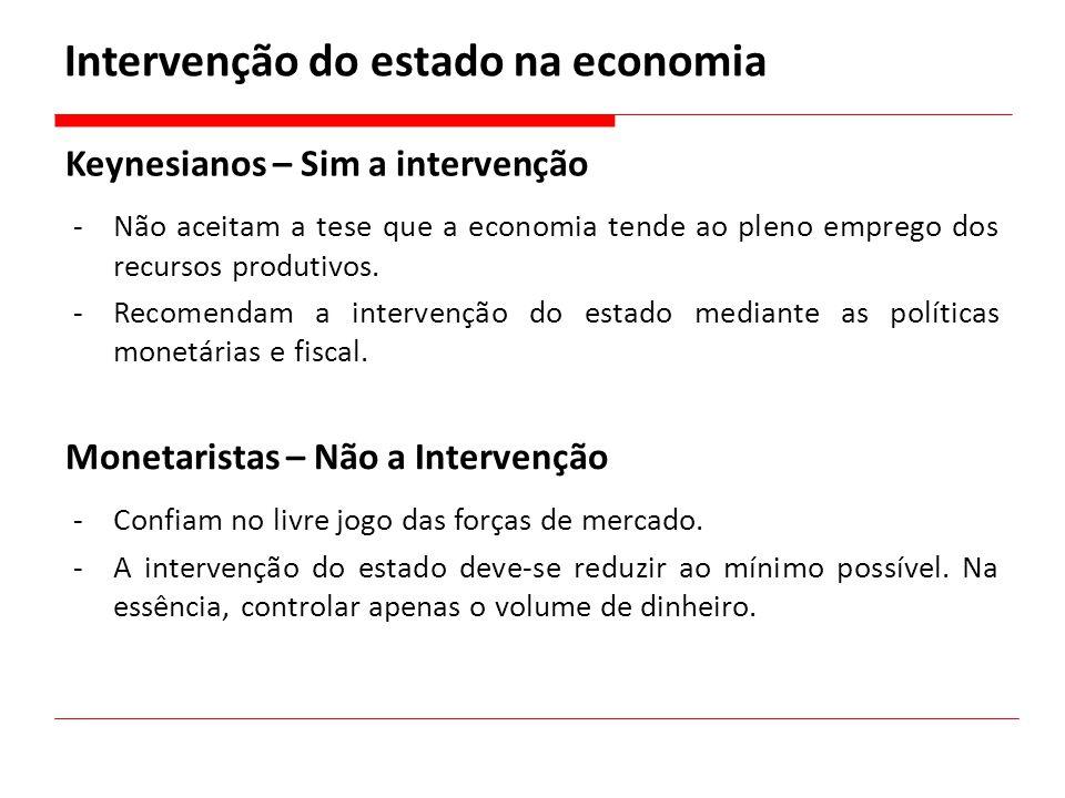 Intervenção do estado na economia Keynesianos – Sim a intervenção -Não aceitam a tese que a economia tende ao pleno emprego dos recursos produtivos. -