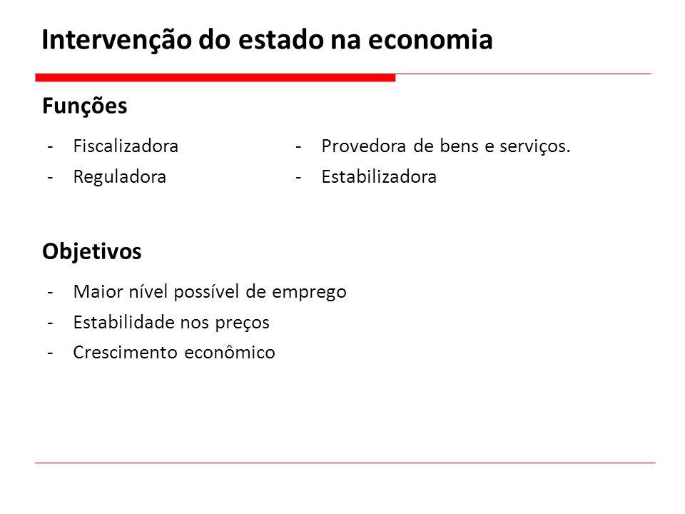 Intervenção do estado na economia Funções -Fiscalizadora -Reguladora Objetivos -Maior nível possível de emprego -Estabilidade nos preços -Crescimento