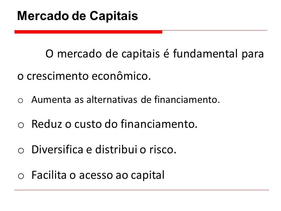 Mercado de Capitais O mercado de capitais é fundamental para o crescimento econômico. o Aumenta as alternativas de financiamento. o Reduz o custo do f