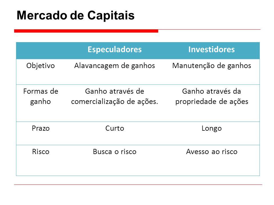 Mercado de Capitais EspeculadoresInvestidores ObjetivoAlavancagem de ganhosManutenção de ganhos Formas de ganho Ganho através de comercialização de aç