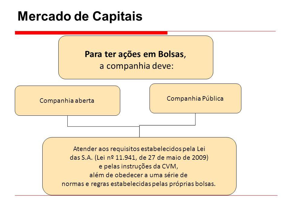 Mercado de Capitais Atender aos requisitos estabelecidos pela Lei das S.A. (Lei nº 11.941, de 27 de maio de 2009) e pelas instruções da CVM, além de o