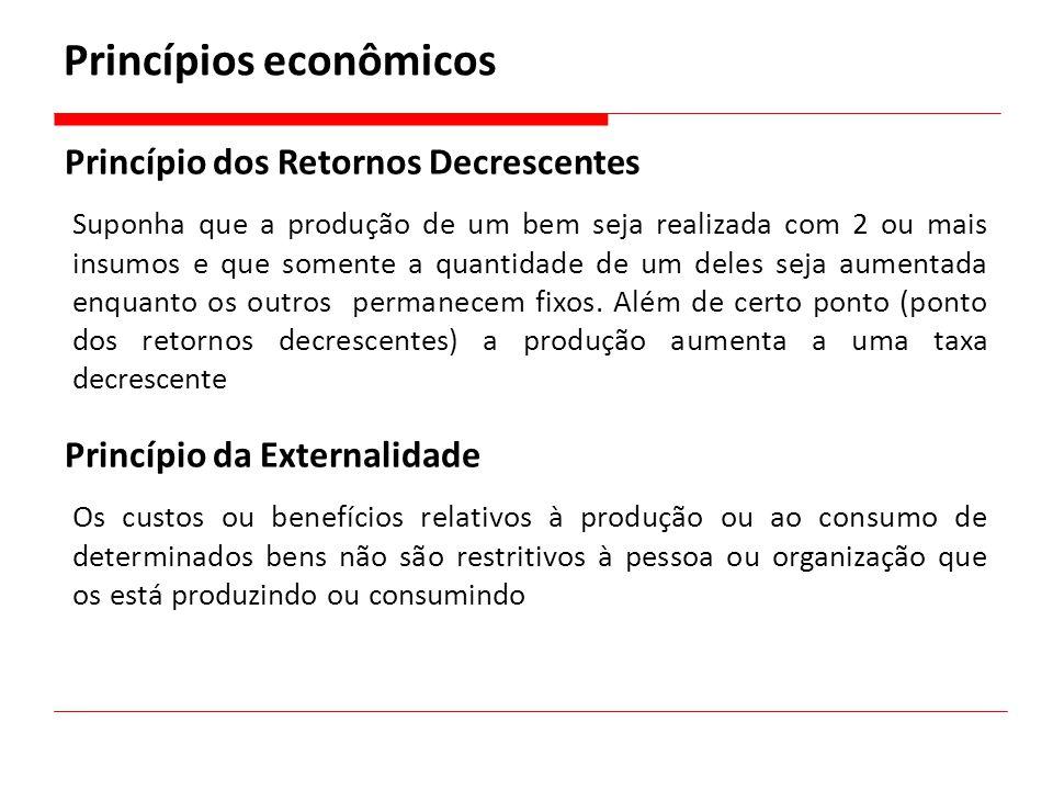 Princípios econômicos Princípio dos Retornos Decrescentes Suponha que a produção de um bem seja realizada com 2 ou mais insumos e que somente a quanti
