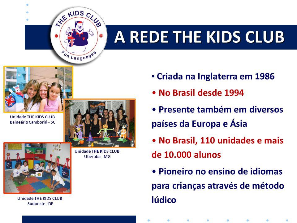 A REDE THE KIDS CLUB • Criada na Inglaterra em 1986 • No Brasil desde 1994 • Presente também em diversos países da Europa e Ásia • No Brasil, 110 unid