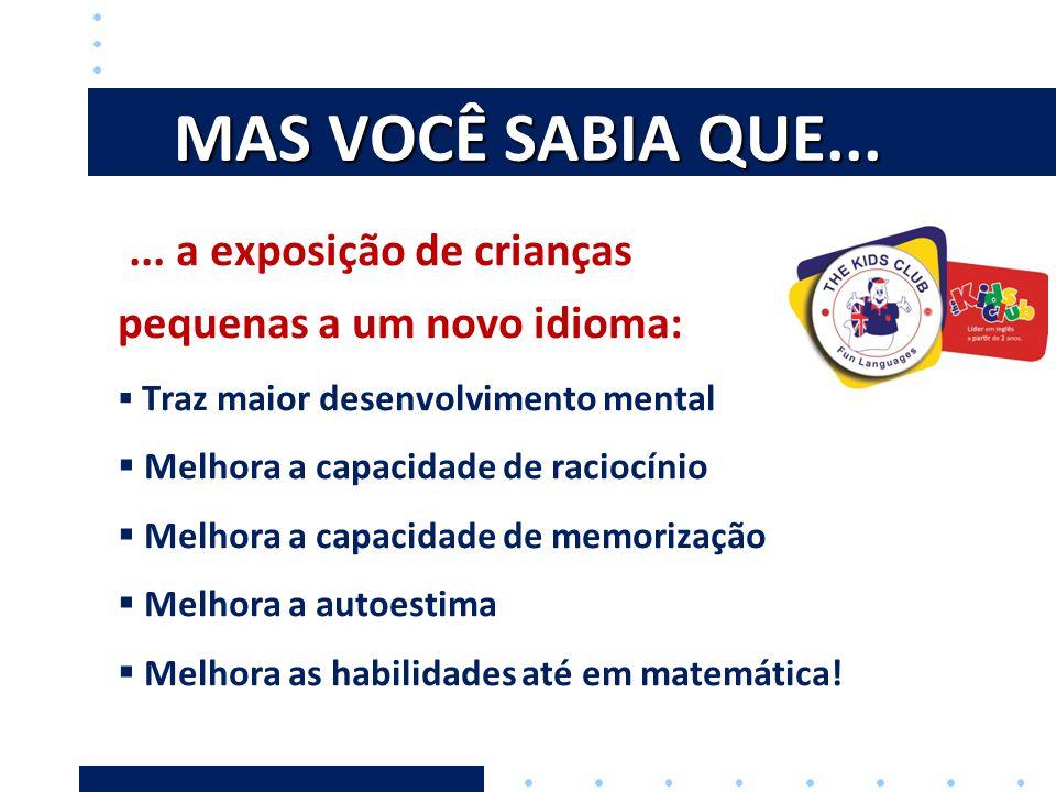 A REDE THE KIDS CLUB • Criada na Inglaterra em 1986 • No Brasil desde 1994 • Presente também em diversos países da Europa e Ásia • No Brasil, 110 unidades e mais de 10.000 alunos • Pioneiro no ensino de idiomas para crianças através de método lúdico Unidade THE KIDS CLUB Balneário Camboriú - SC Unidade THE KIDS CLUB Uberaba - MG Unidade THE KIDS CLUB Sudoeste - DF