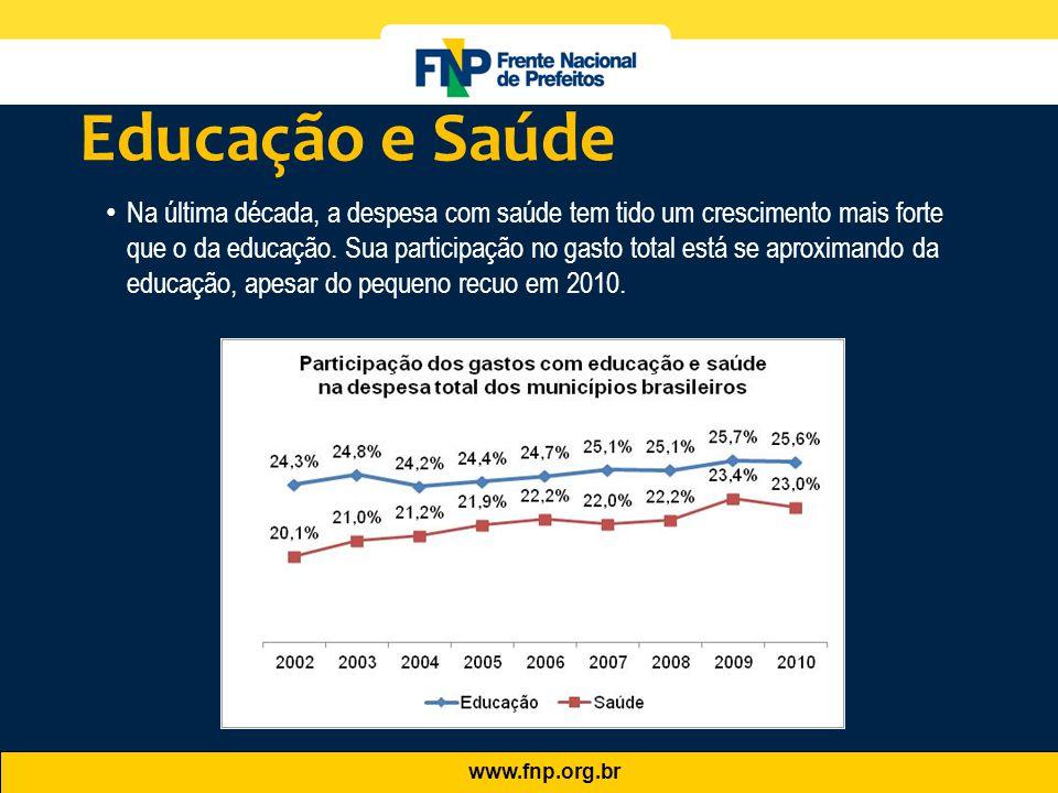 www.fnp.org.br • Na última década, a despesa com saúde tem tido um crescimento mais forte que o da educação. Sua participação no gasto total está se a
