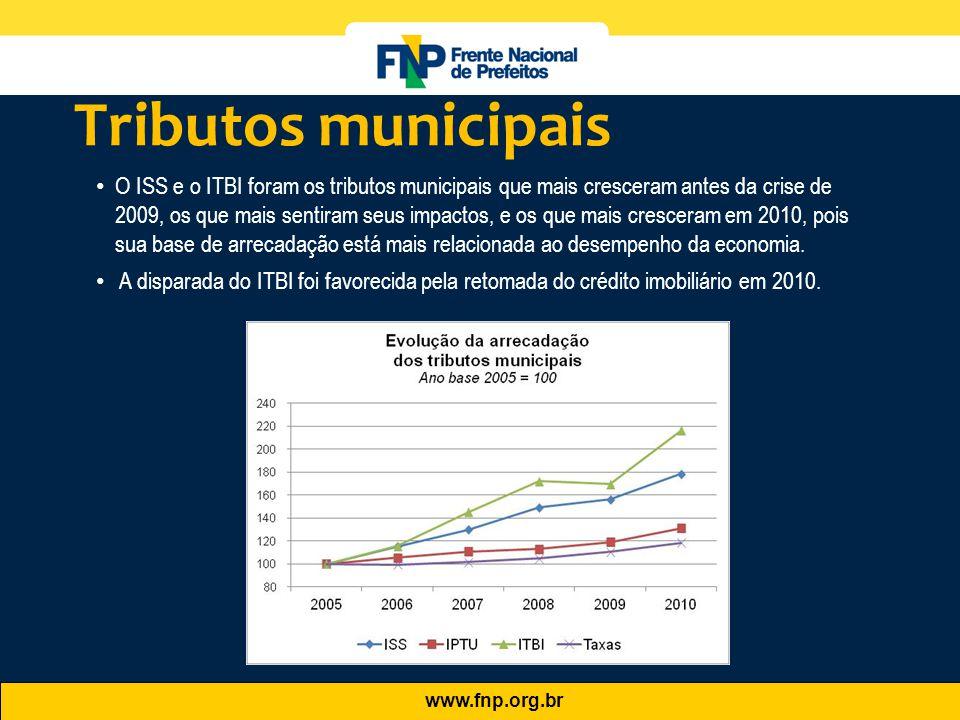 www.fnp.org.br O IPTU é um tributo que vem perdendo participação no total da receita tributária municipal desde 2004, enquanto que o ISS vem ganhando.