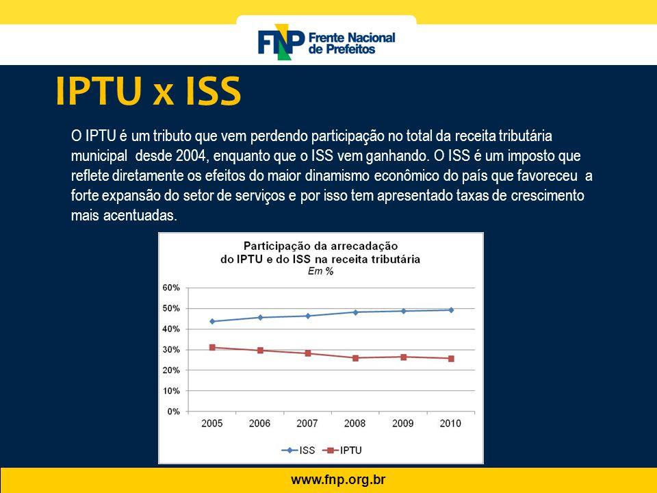 www.fnp.org.br • Em 2010, o resultado orçamentário do conjunto dos municípios voltou a crescer, depois da forte queda em 2009.