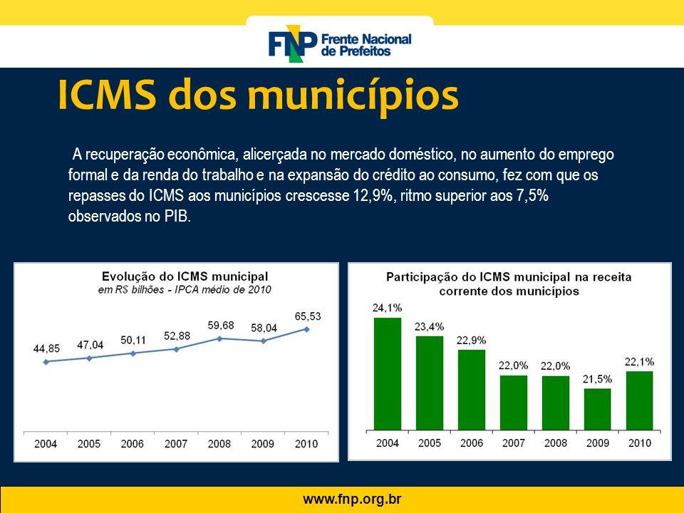 www.fnp.org.br O FPM apresentou lenta recuperação devido ao fraco desempenho do IR, que cresceu apenas 3,4% em 2010.