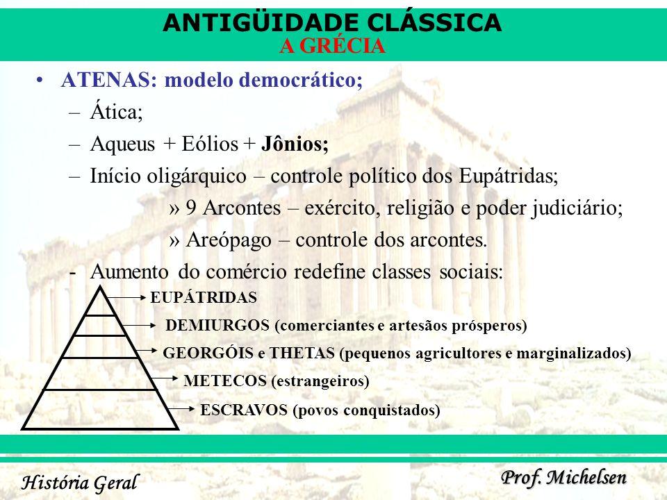 ANTIGÜIDADE CLÁSSICA História Geral A GRÉCIA Prof.
