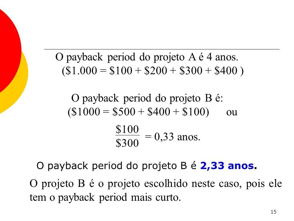 15 O payback period do projeto A é 4 anos.