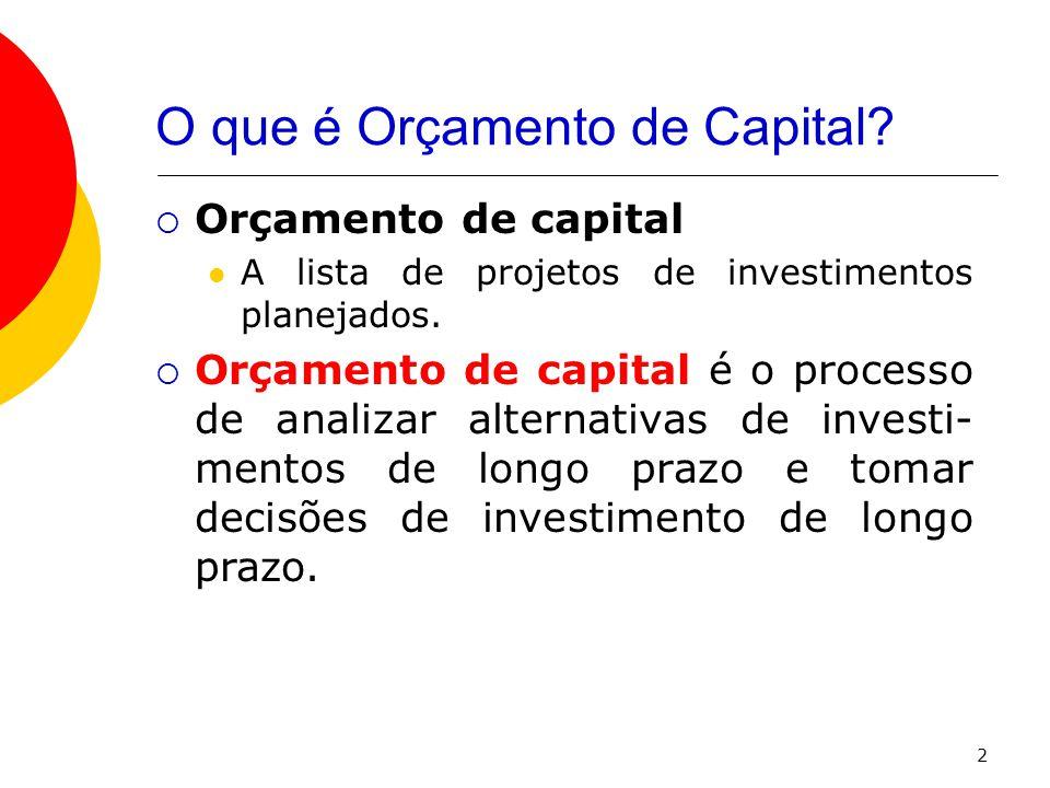 2  Orçamento de capital  A lista de projetos de investimentos planejados.