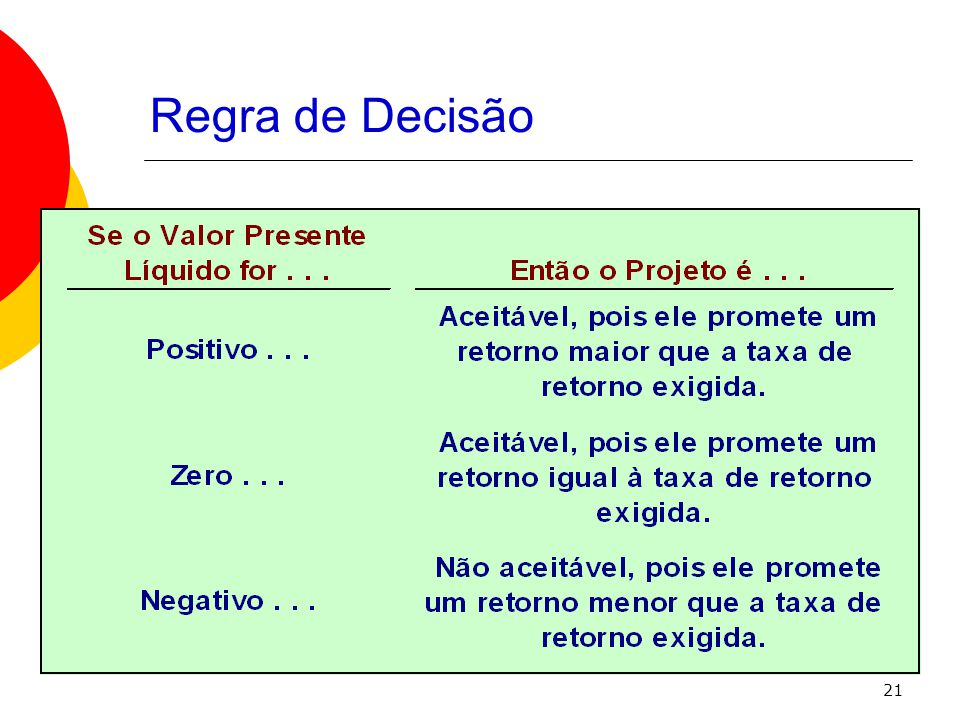 21 General decision rule... Regra de Decisão