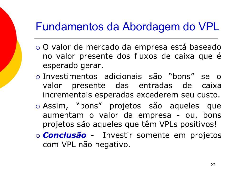 22 Fundamentos da Abordagem do VPL  O valor de mercado da empresa está baseado no valor presente dos fluxos de caixa que é esperado gerar.