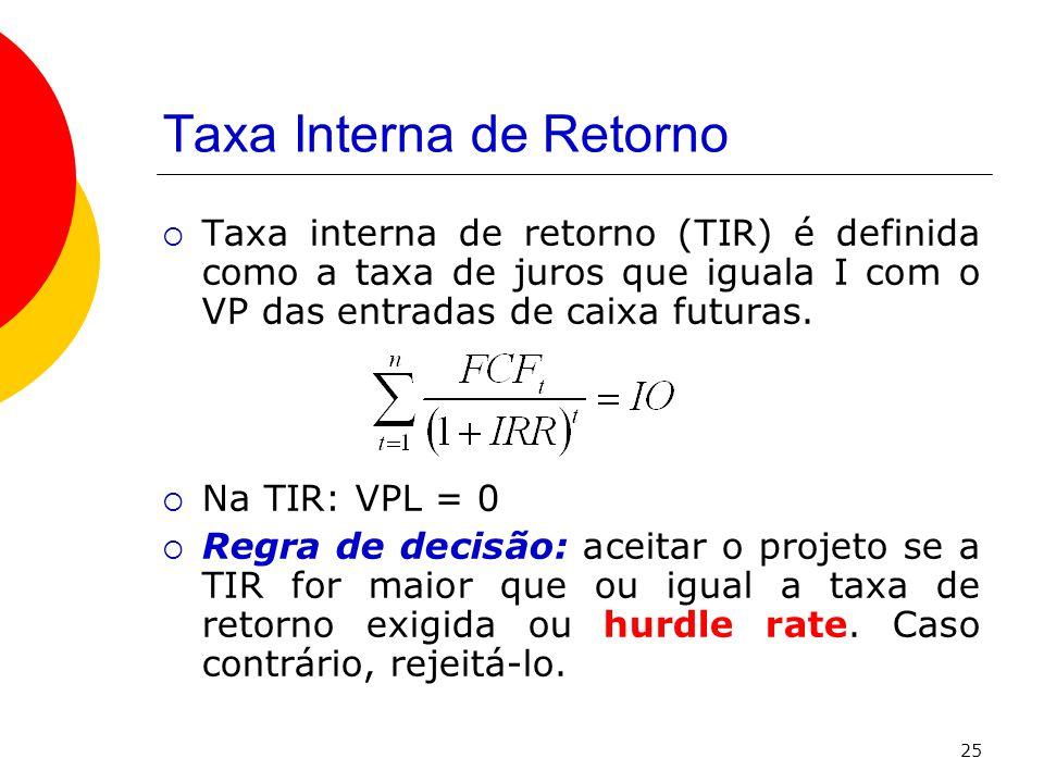 25 Taxa Interna de Retorno  Taxa interna de retorno (TIR) é definida como a taxa de juros que iguala I com o VP das entradas de caixa futuras.