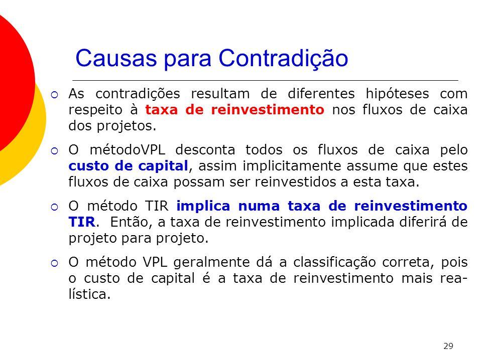 29  As contradições resultam de diferentes hipóteses com respeito à taxa de reinvestimento nos fluxos de caixa dos projetos.