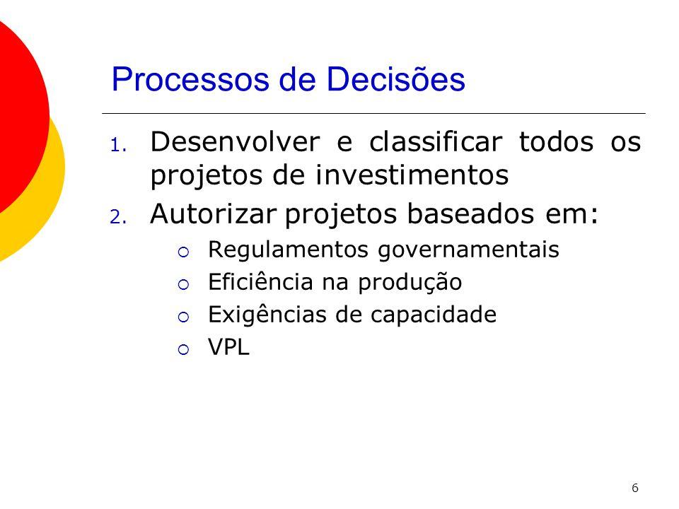 6 Processos de Decisões 1.Desenvolver e classificar todos os projetos de investimentos 2.