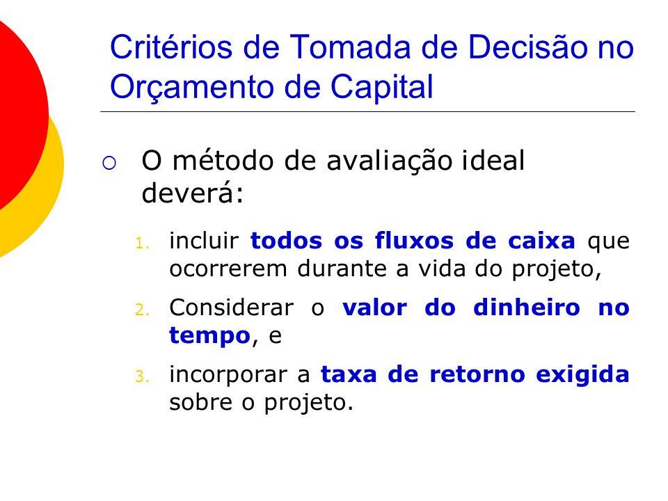 10 Critérios de Tomada de Decisão no Orçamento de Capital  Payback Period  Payback Period Descontado  Valor Presente Líquido (VPL)  Índice de Lucratividade (IL)  Taxa Interna de Retorno (TIR)  Taxa Interna de Retorno Modificada (TIRM)