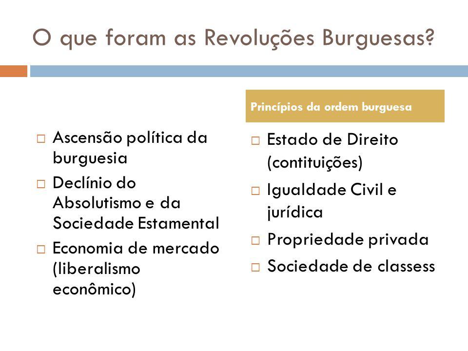O que foram as Revoluções Burguesas?  Ascensão política da burguesia  Declínio do Absolutismo e da Sociedade Estamental  Economia de mercado (liber