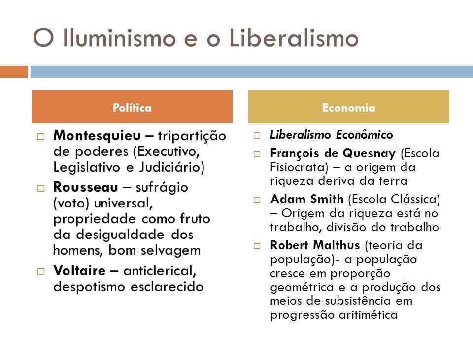 O Iluminismo e o Liberalismo  Montesquieu – tripartição de poderes (Executivo, Legislativo e Judiciário)  Rousseau – sufrágio (voto) universal, prop
