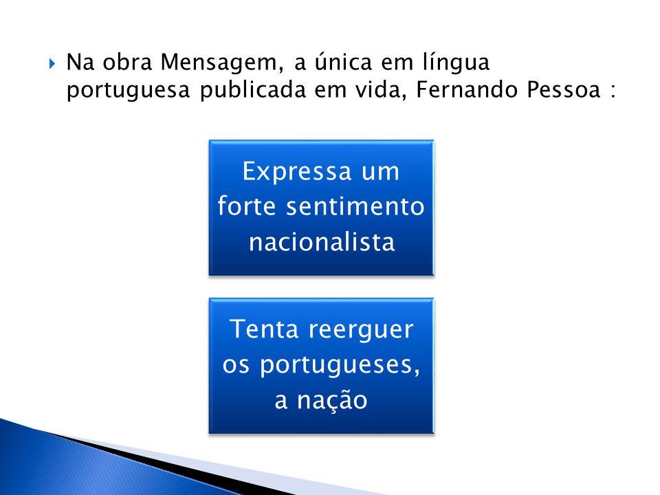  Na obra Mensagem, a única em língua portuguesa publicada em vida, Fernando Pessoa : Expressa um forte sentimento nacionalista Tenta reerguer os port