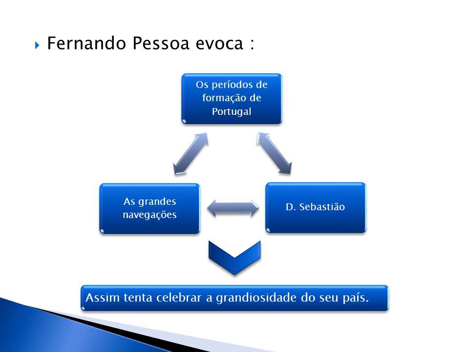  Fernando Pessoa evoca : Os períodos de formação de Portugal D. Sebastião As grandes navegações Assim tenta celebrar a grandiosidade do seu país.
