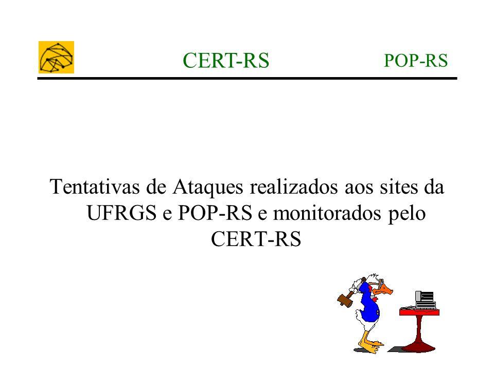 POP-RS CERT-RS Tentativas de Ataques realizados aos sites da UFRGS e POP-RS e monitorados pelo CERT-RS
